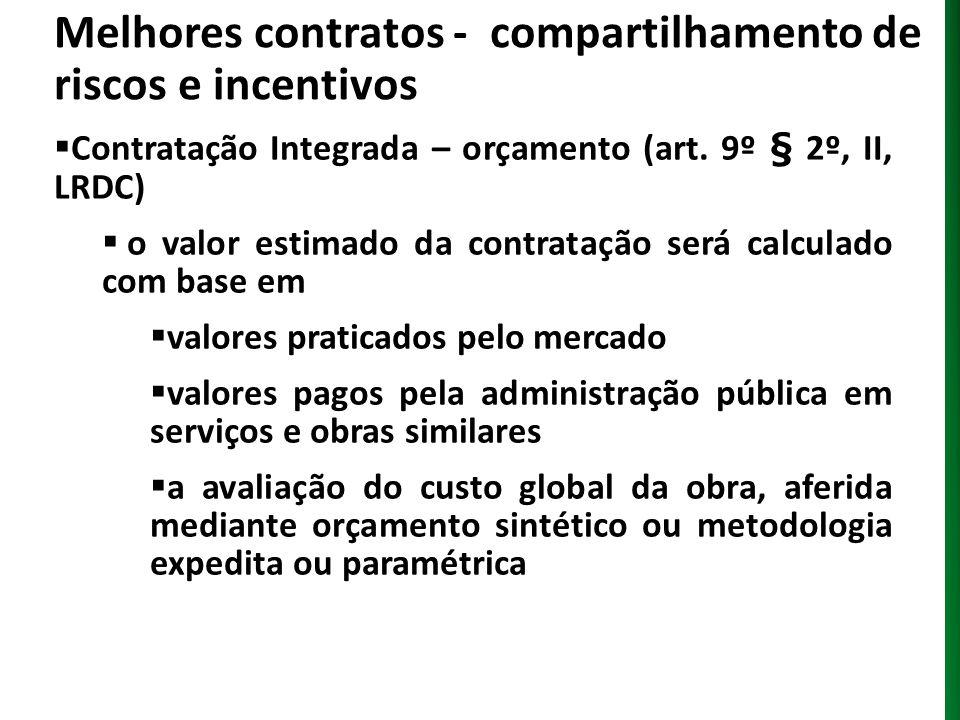 Melhores contratos - compartilhamento de riscos e incentivos Contratação Integrada – questões suscitadas Prazo para propostas – 45 a 90 dias Abrangência e preferência Orçamento – precificação do risco Critérios de aceitabilidade de preços (art.