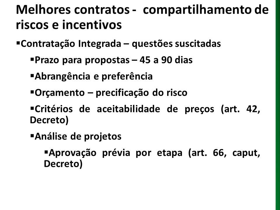 Melhores contratos - compartilhamento de riscos e incentivos Contratação Integrada – questões suscitadas Prazo para propostas – 45 a 90 dias Abrangênc
