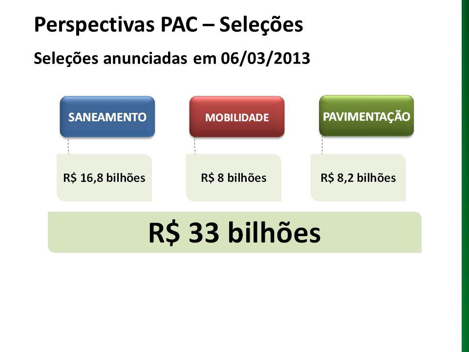 Perspectivas PAC – Seleções Seleções em andamento: R$ 31 bilhões