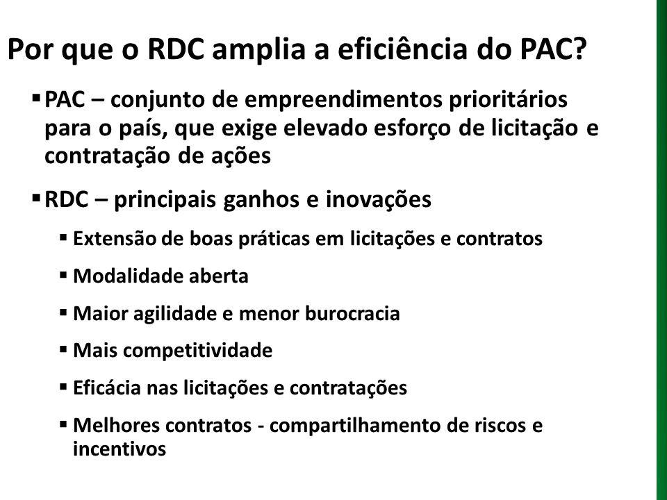 Extensão de boas práticas Desestatização – 1997 (etapa de lances) Regulamento da Petrobrás – 1997 (contratação integrada) Pregão (Reg.