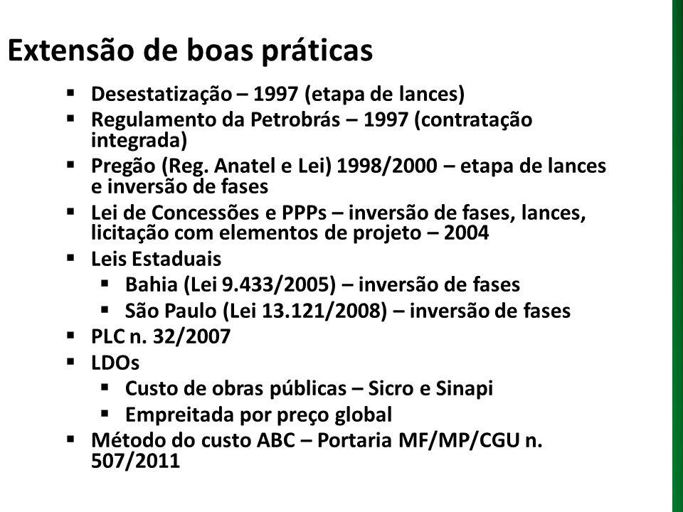 Extensão de boas práticas Desestatização – 1997 (etapa de lances) Regulamento da Petrobrás – 1997 (contratação integrada) Pregão (Reg. Anatel e Lei) 1