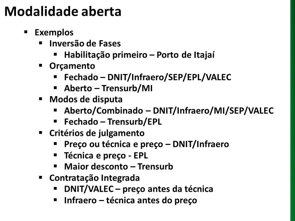 Modalidade aberta Exemplos Inversão de Fases Habilitação primeiro – Porto de Itajaí Orçamento Fechado – DNIT/Infraero/SEP/EPL/VALEC Aberto – Trensurb/