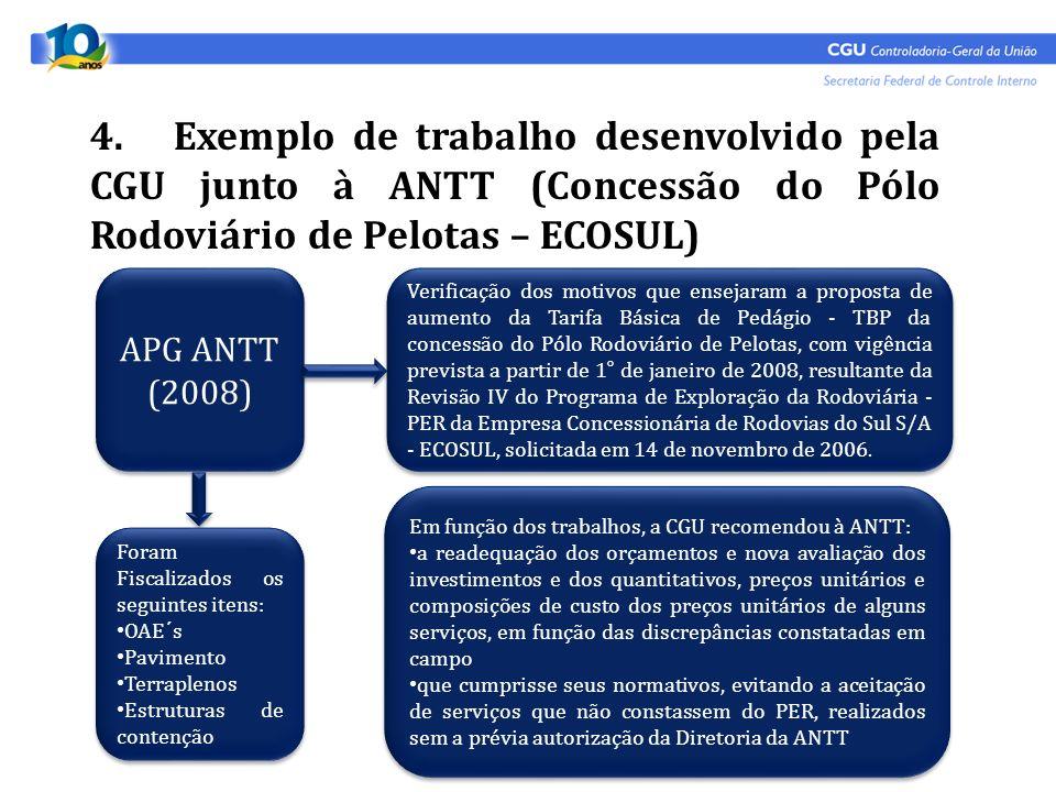 4. Exemplo de trabalho desenvolvido pela CGU junto à ANTT (Concessão do Pólo Rodoviário de Pelotas – ECOSUL) APG ANTT (2008) APG ANTT (2008) Verificaç