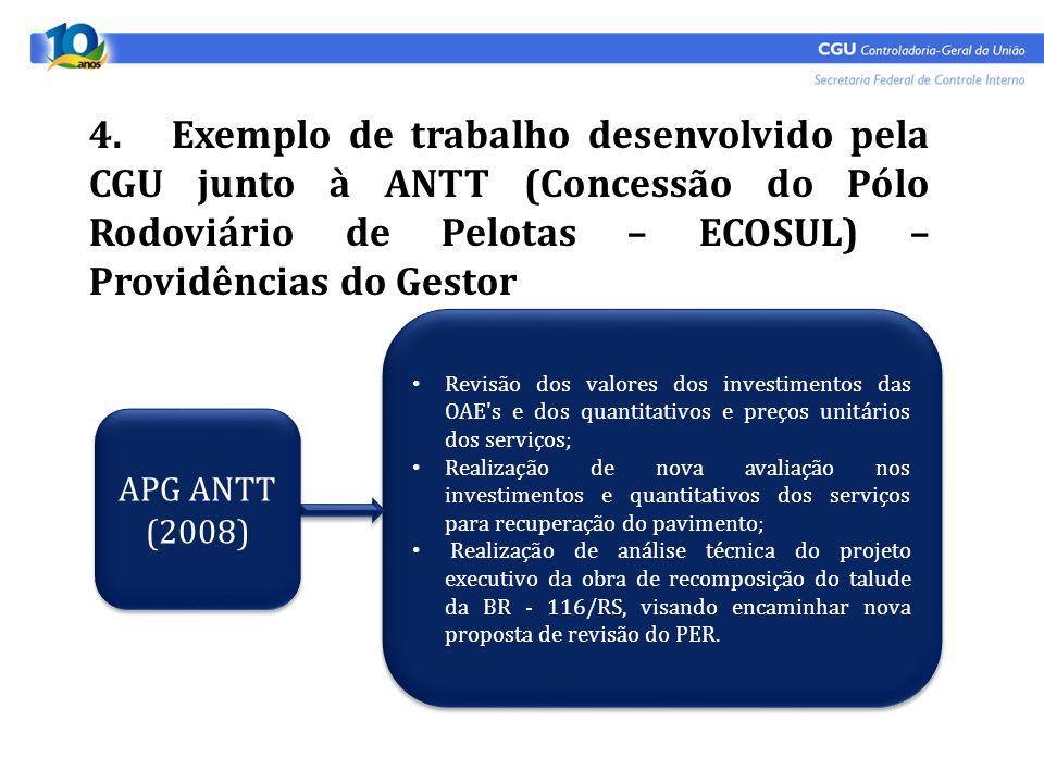 4. Exemplo de trabalho desenvolvido pela CGU junto à ANTT (Concessão do Pólo Rodoviário de Pelotas – ECOSUL) – Providências do Gestor APG ANTT (2008)