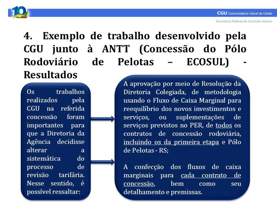 4. Exemplo de trabalho desenvolvido pela CGU junto à ANTT (Concessão do Pólo Rodoviário de Pelotas – ECOSUL) - Resultados Os trabalhos realizados pela