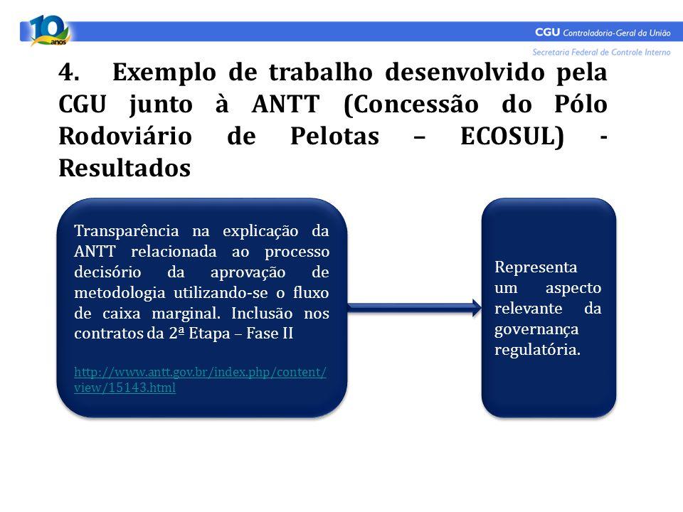 4. Exemplo de trabalho desenvolvido pela CGU junto à ANTT (Concessão do Pólo Rodoviário de Pelotas – ECOSUL) - Resultados Transparência na explicação
