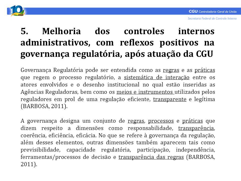 5. Melhoria dos controles internos administrativos, com reflexos positivos na governança regulatória, após atuação da CGU Governança Regulatória pode
