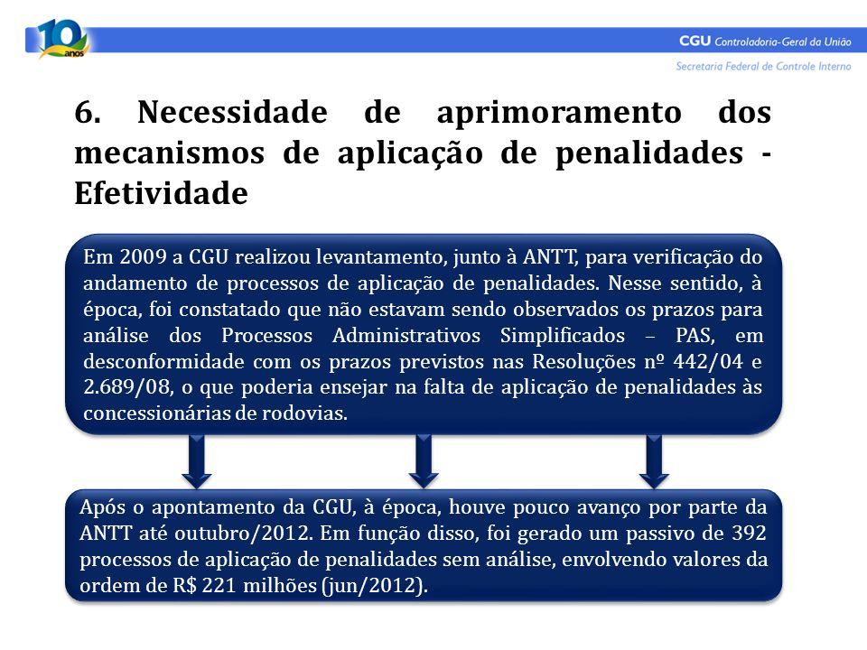 6. Necessidade de aprimoramento dos mecanismos de aplicação de penalidades - Efetividade Em 2009 a CGU realizou levantamento, junto à ANTT, para verif