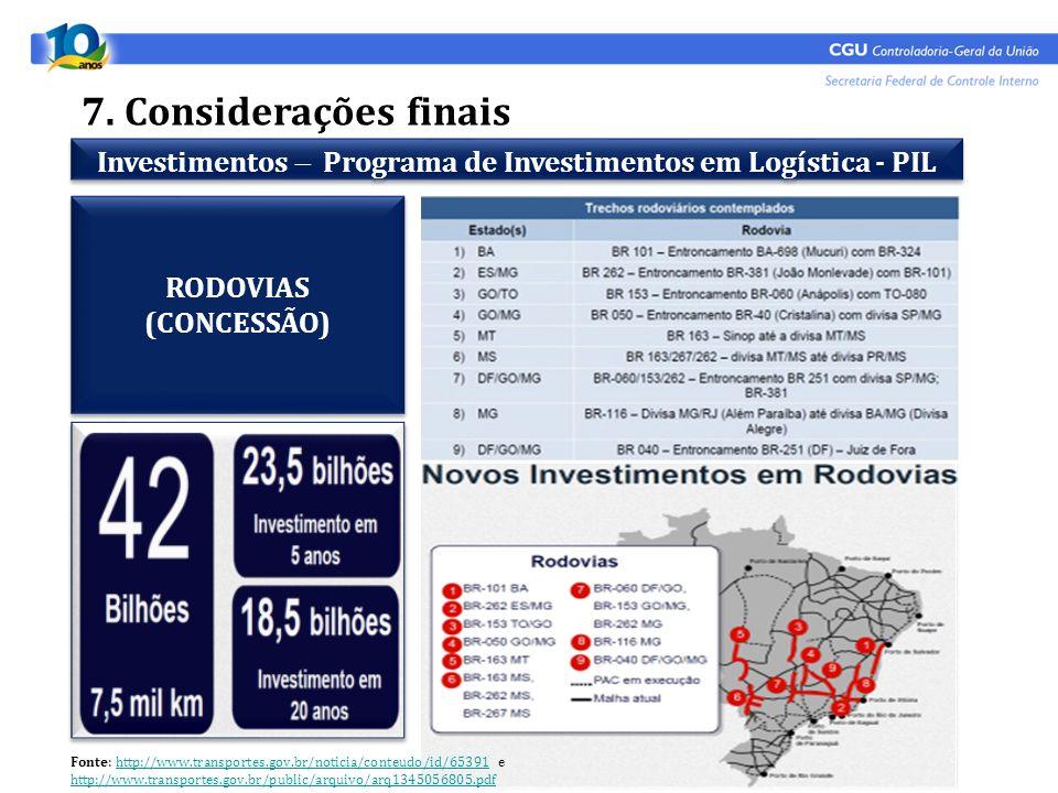 7. Considerações finais Investimentos Programa de Investimentos em Logística - PIL Investimentos Programa de Investimentos em Logística - PIL RODOVIAS