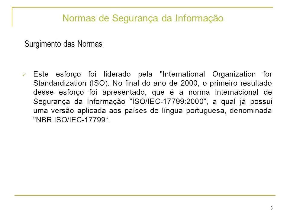 19 Normas de Segurança da Informação ISO 17799 – Controle de Acesso (4) Controle de Acesso às aplicações Registro de Eventos: Trilha de auditoria registrando exceções e outros eventos de segurança devem ser armazenados por um tempo adequado.