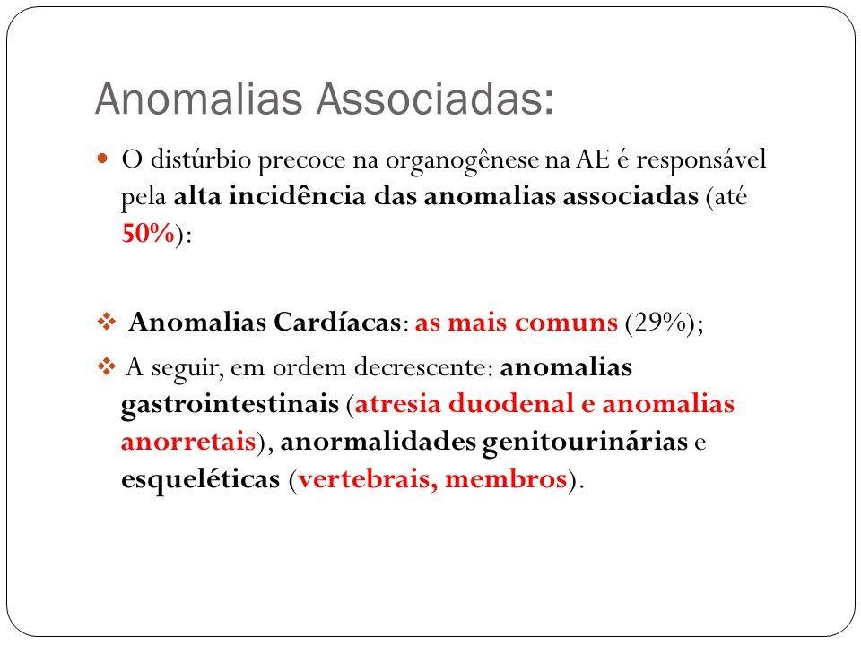 Anomalias Associadas: O distúrbio precoce na organogênese na AE é responsável pela alta incidência das anomalias associadas (até 50%): Anomalias Cardí