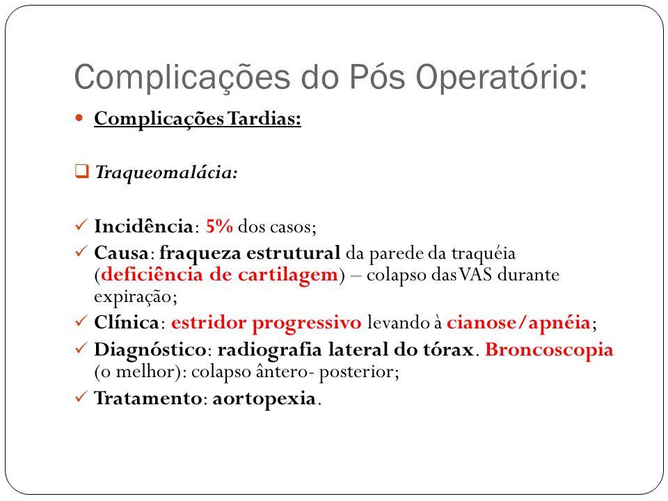 Complicações do Pós Operatório: Complicações Tardias: Traqueomalácia: Incidência: 5% dos casos; Causa: fraqueza estrutural da parede da traquéia (defi