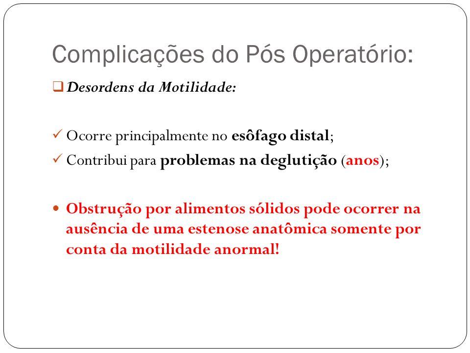 Complicações do Pós Operatório: Desordens da Motilidade: Ocorre principalmente no esôfago distal; Contribui para problemas na deglutição (anos); Obstr
