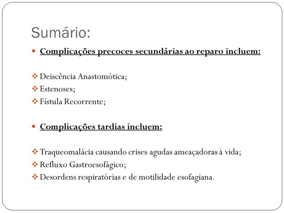 Sumário: Complicações precoces secundárias ao reparo incluem: Deiscência Anastomótica; Estenoses; Fístula Recorrente; Complicações tardias incluem: Tr