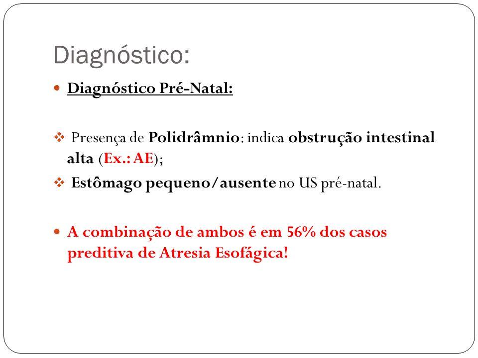 Diagnóstico: Diagnóstico Pré-Natal: Presença de Polidrâmnio: indica obstrução intestinal alta (Ex.: AE); Estômago pequeno/ausente no US pré-natal. A c