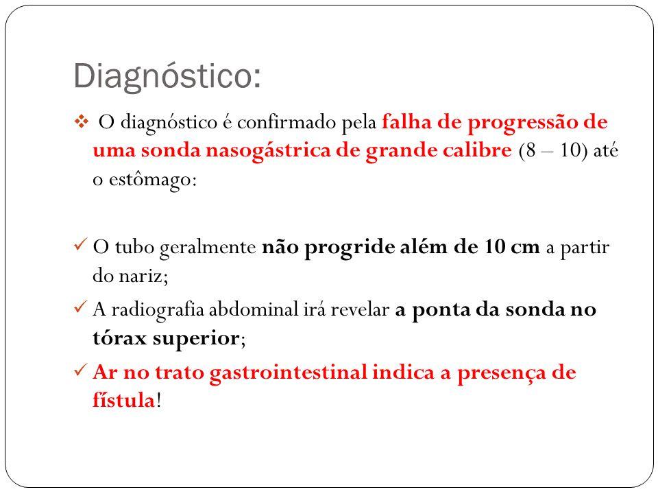 Diagnóstico: O diagnóstico é confirmado pela falha de progressão de uma sonda nasogástrica de grande calibre (8 – 10) até o estômago: O tubo geralment