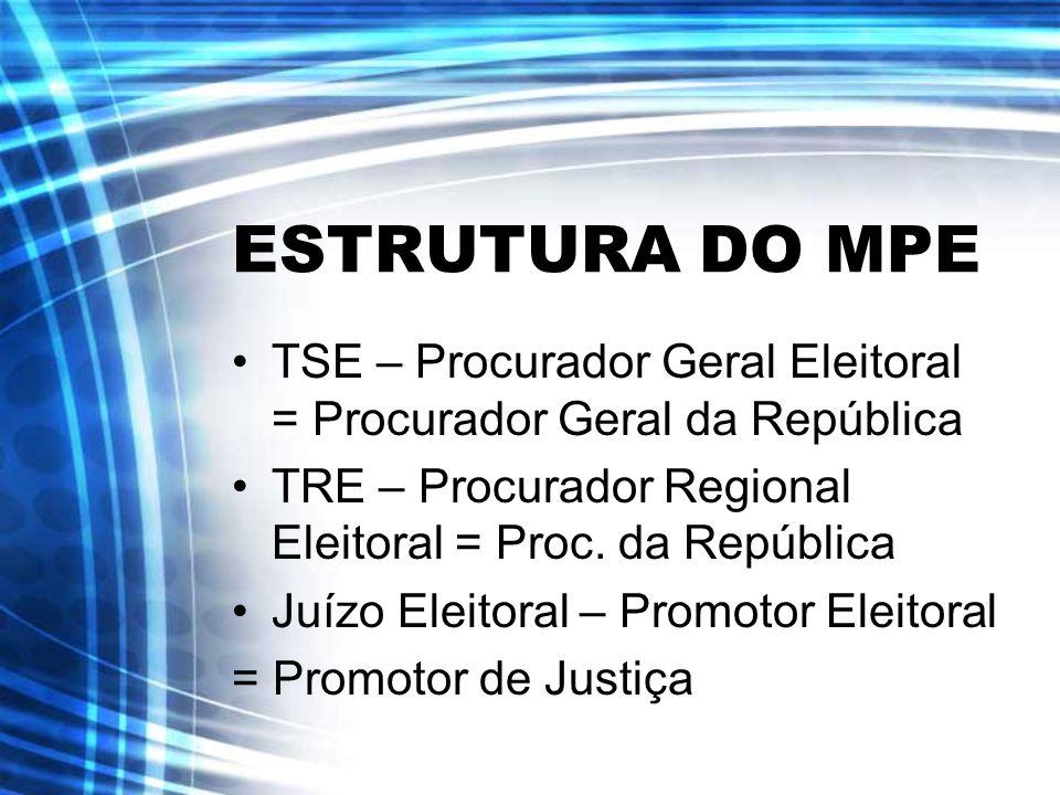 ESTRUTURA DO MPE TSE – Procurador Geral Eleitoral = Procurador Geral da República TRE – Procurador Regional Eleitoral = Proc. da República Juízo Eleit