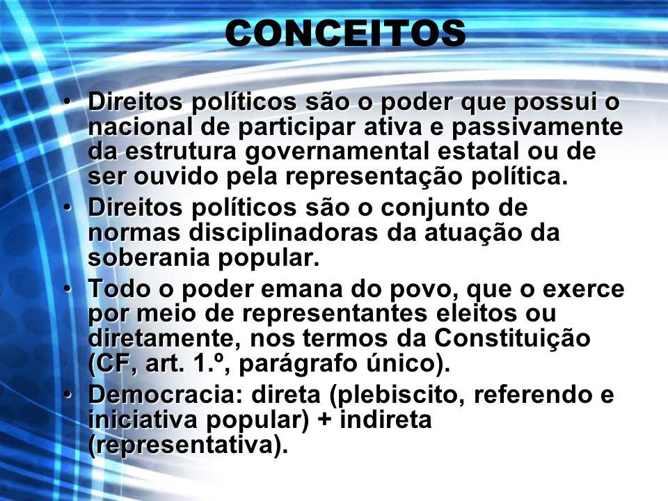 CONCEITOS Direitos políticos são o poder que possui o nacional de participar ativa e passivamente da estrutura governamental estatal ou de ser ouvido