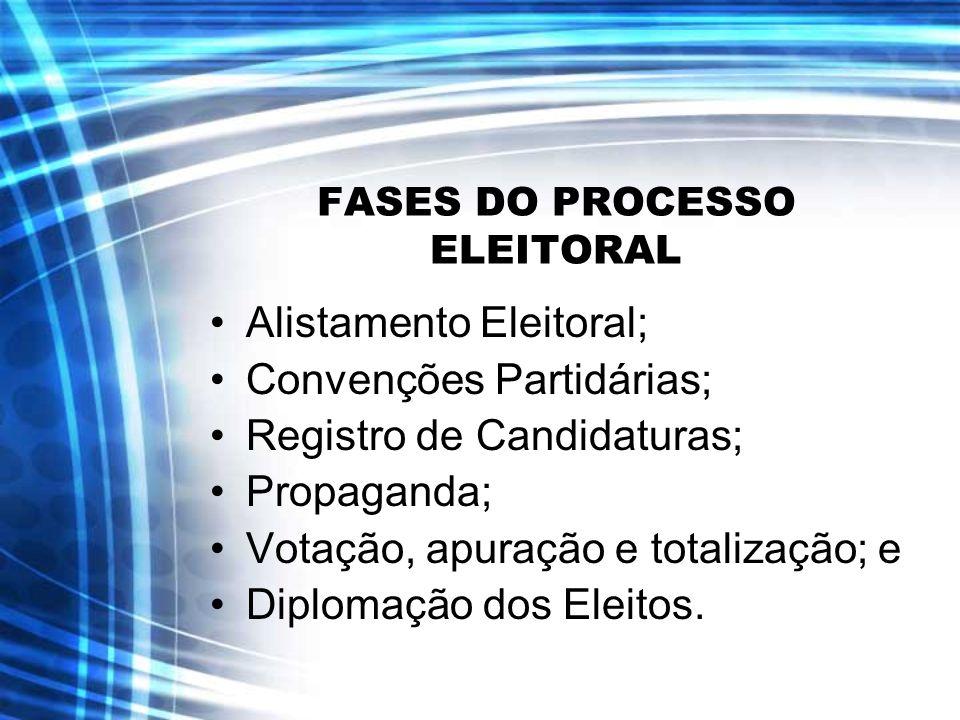 FASES DO PROCESSO ELEITORAL Alistamento Eleitoral; Convenções Partidárias; Registro de Candidaturas; Propaganda; Votação, apuração e totalização; e Di