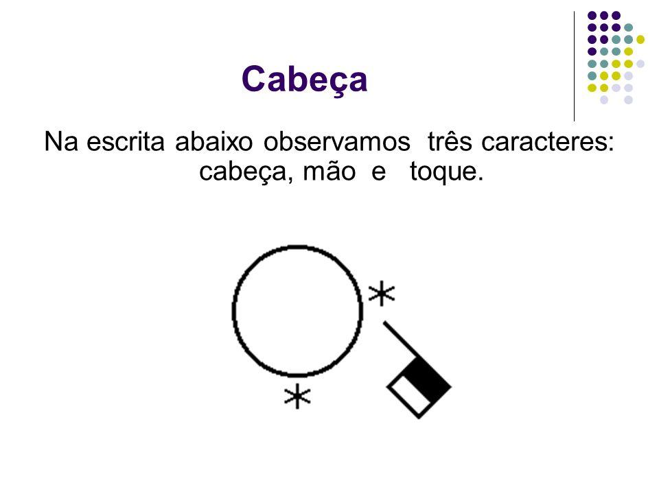 Cabeça Na escrita abaixo observamos três caracteres: cabeça, mão e toque.