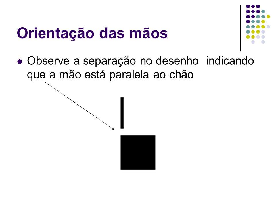 Observe a separação no desenho indicando que a mão está paralela ao chão