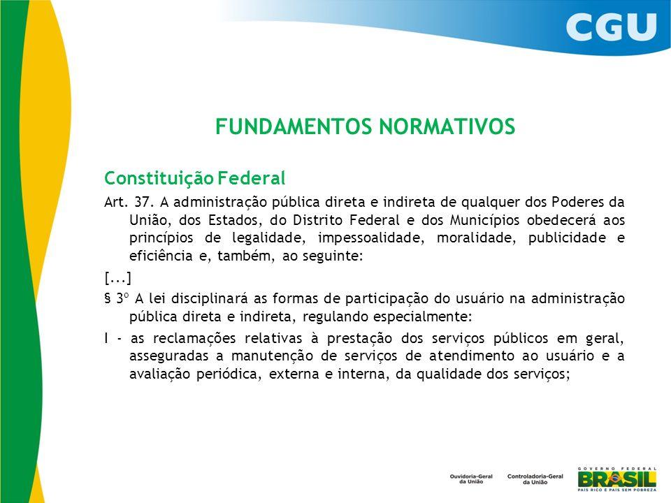 FUNDAMENTOS NORMATIVOS Constituição Federal Art. 37. A administração pública direta e indireta de qualquer dos Poderes da União, dos Estados, do Distr