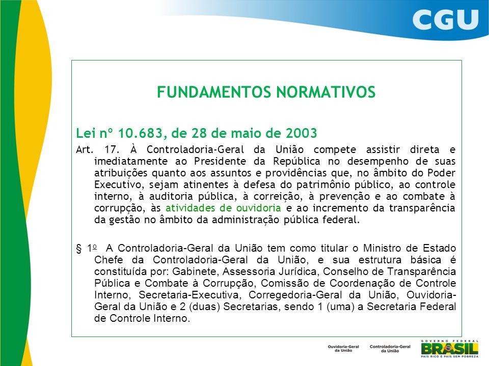 FUNDAMENTOS NORMATIVOS Lei nº 10.683, de 28 de maio de 2003 Art. 17. À Controladoria-Geral da União compete assistir direta e imediatamente ao Preside