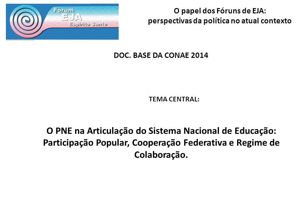O papel dos Fóruns de EJA: perspectivas da política no atual contexto DOC. BASE DA CONAE 2014 O PNE na Articulação do Sistema Nacional de Educação: Pa