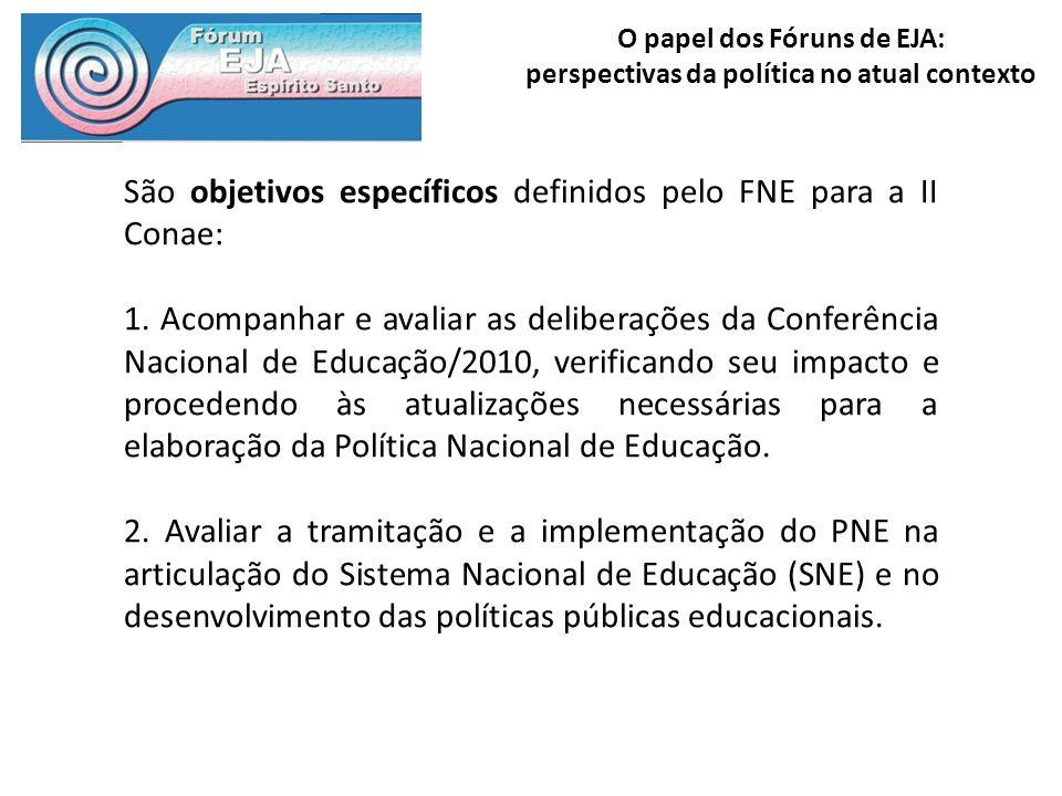 O papel dos Fóruns de EJA: perspectivas da política no atual contexto São objetivos específicos definidos pelo FNE para a II Conae: 1. Acompanhar e av