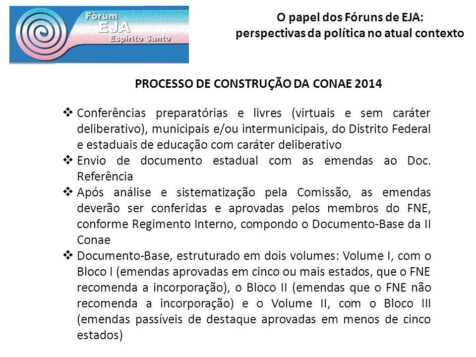 O papel dos Fóruns de EJA: perspectivas da política no atual contexto PROCESSO DE CONSTRUÇÃO DA CONAE 2014 Conferências preparatórias e livres (virtua