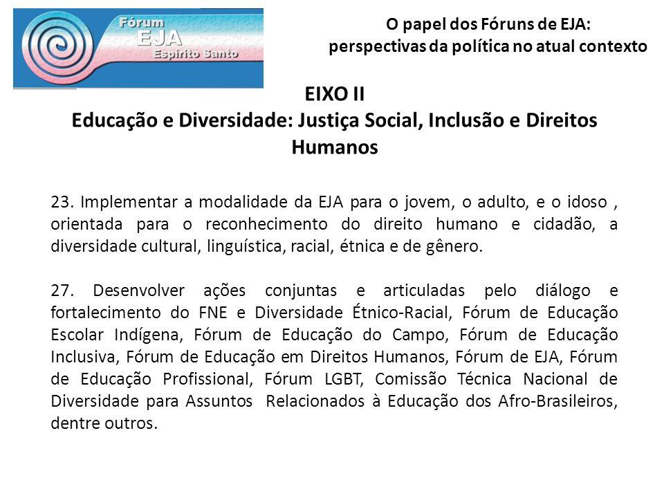 O papel dos Fóruns de EJA: perspectivas da política no atual contexto EIXO II Educação e Diversidade: Justiça Social, Inclusão e Direitos Humanos 23.