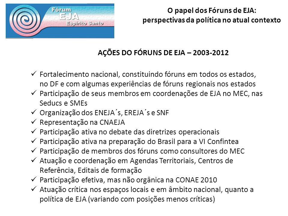 O papel dos Fóruns de EJA: perspectivas da política no atual contexto AÇÕES DO FÓRUNS DE EJA – 2003-2012 Fortalecimento nacional, constituindo fóruns