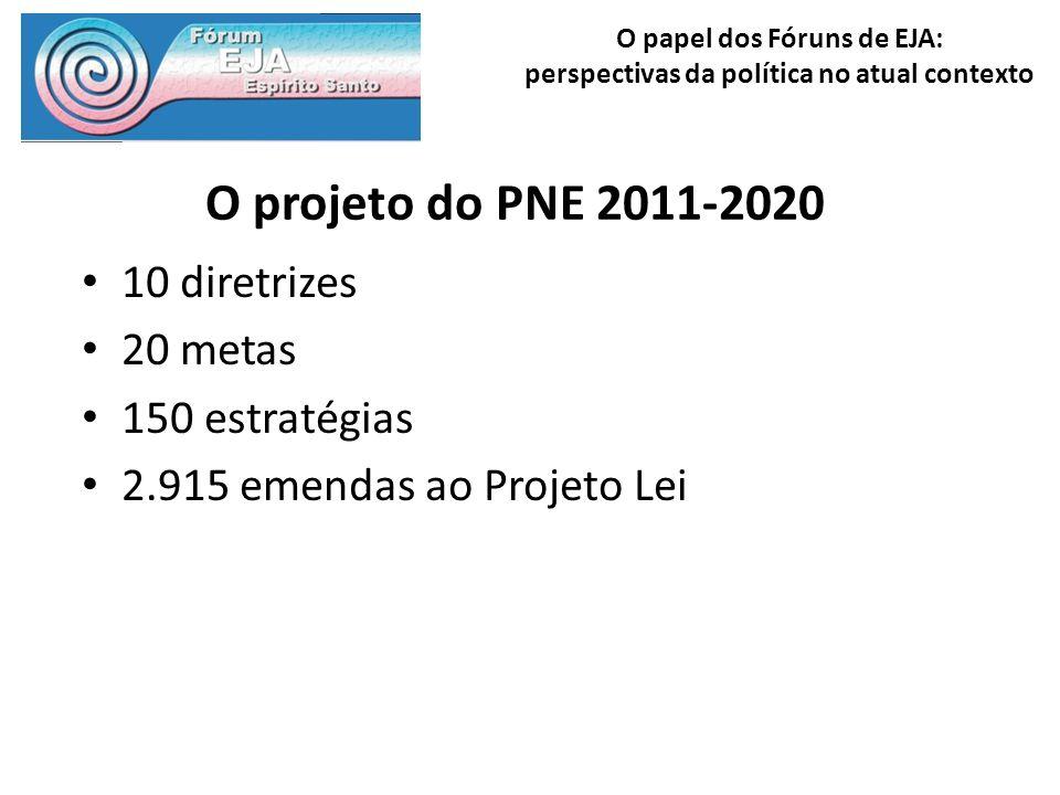 O papel dos Fóruns de EJA: perspectivas da política no atual contexto O projeto do PNE 2011-2020 10 diretrizes 20 metas 150 estratégias 2.915 emendas