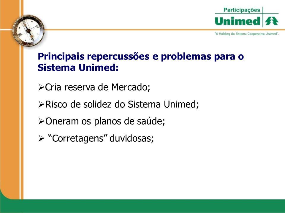 Principais repercussões e problemas para o Sistema Unimed: Cria reserva de Mercado; Risco de solidez do Sistema Unimed; Oneram os planos de saúde; Cor