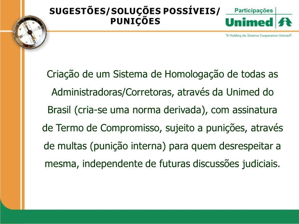 Criação de um Sistema de Homologação de todas as Administradoras/Corretoras, através da Unimed do Brasil (cria-se uma norma derivada), com assinatura