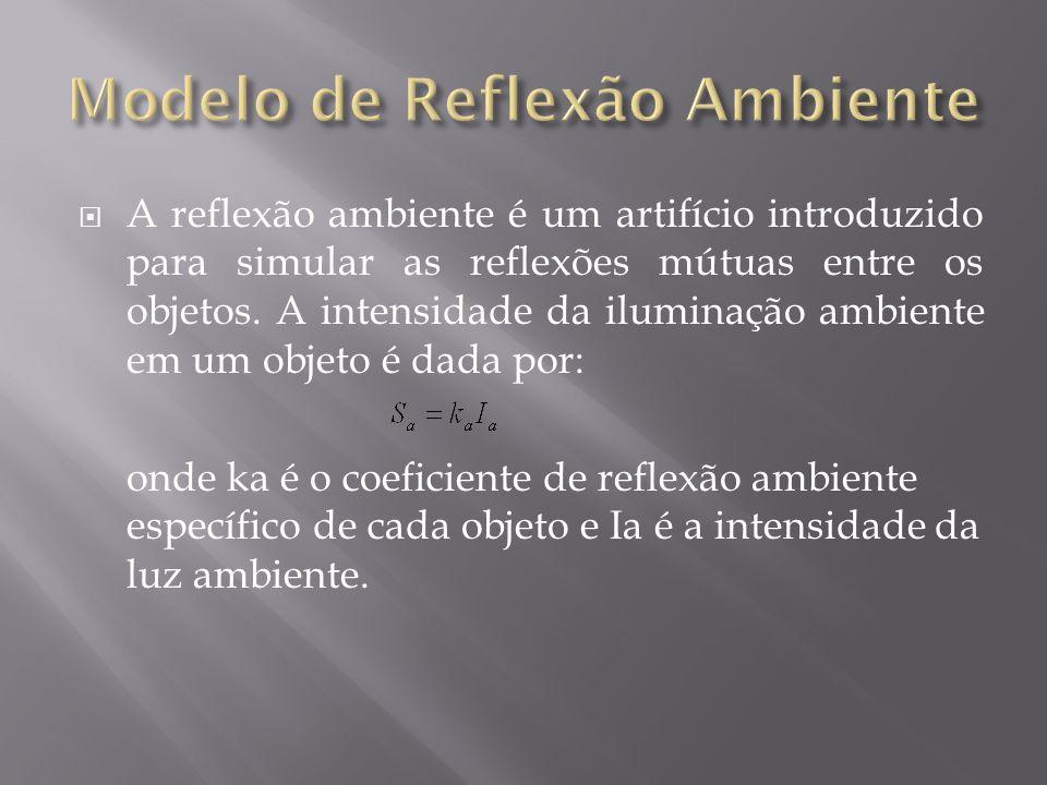 A reflexão ambiente é um artifício introduzido para simular as reflexões mútuas entre os objetos. A intensidade da iluminação ambiente em um objeto é