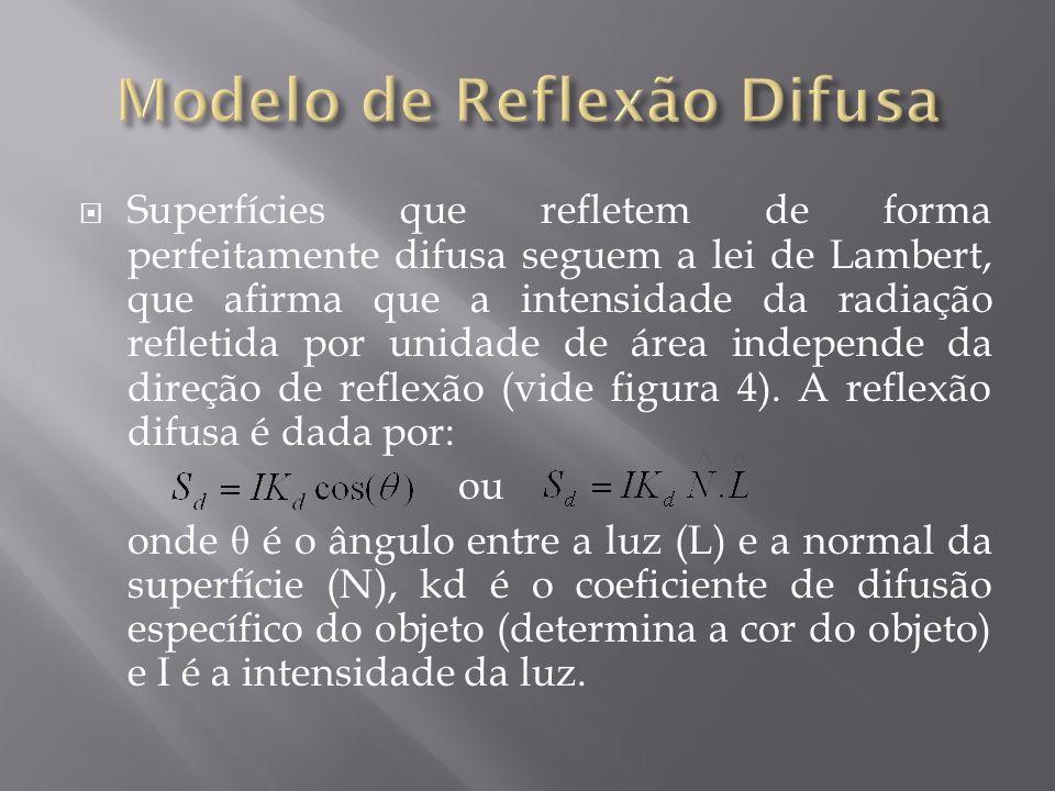 Superfícies que refletem de forma perfeitamente difusa seguem a lei de Lambert, que afirma que a intensidade da radiação refletida por unidade de área