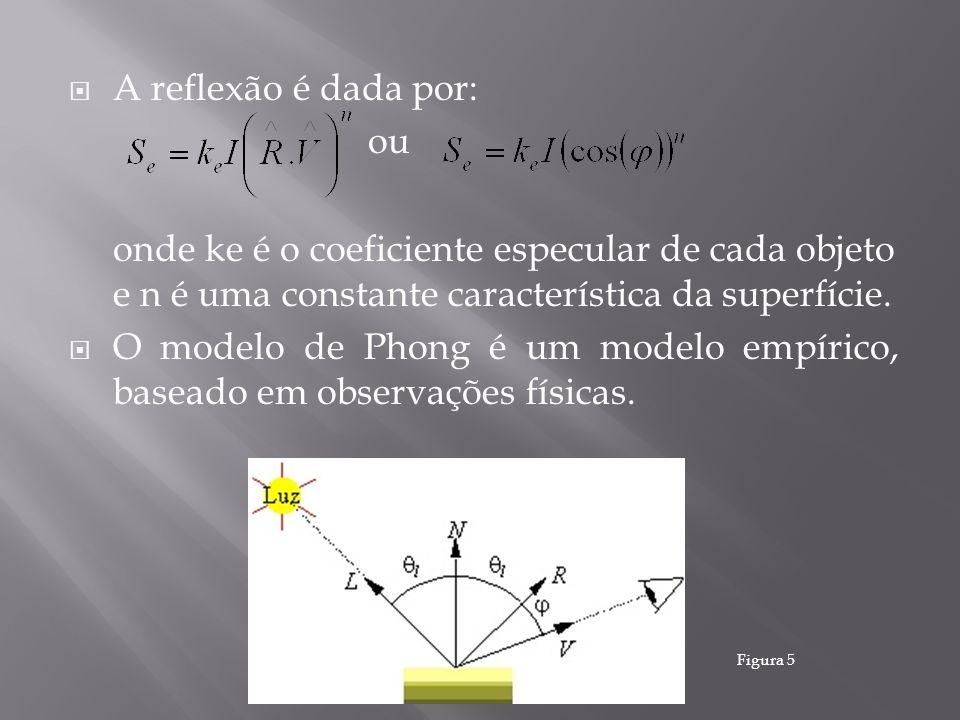 Figura 5 A reflexão é dada por: ou onde ke é o coeficiente especular de cada objeto e n é uma constante característica da superfície. O modelo de Phon