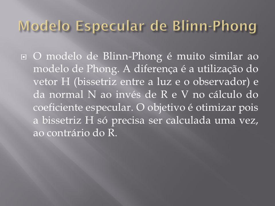 O modelo de Blinn-Phong é muito similar ao modelo de Phong. A diferença é a utilização do vetor H (bissetriz entre a luz e o observador) e da normal N