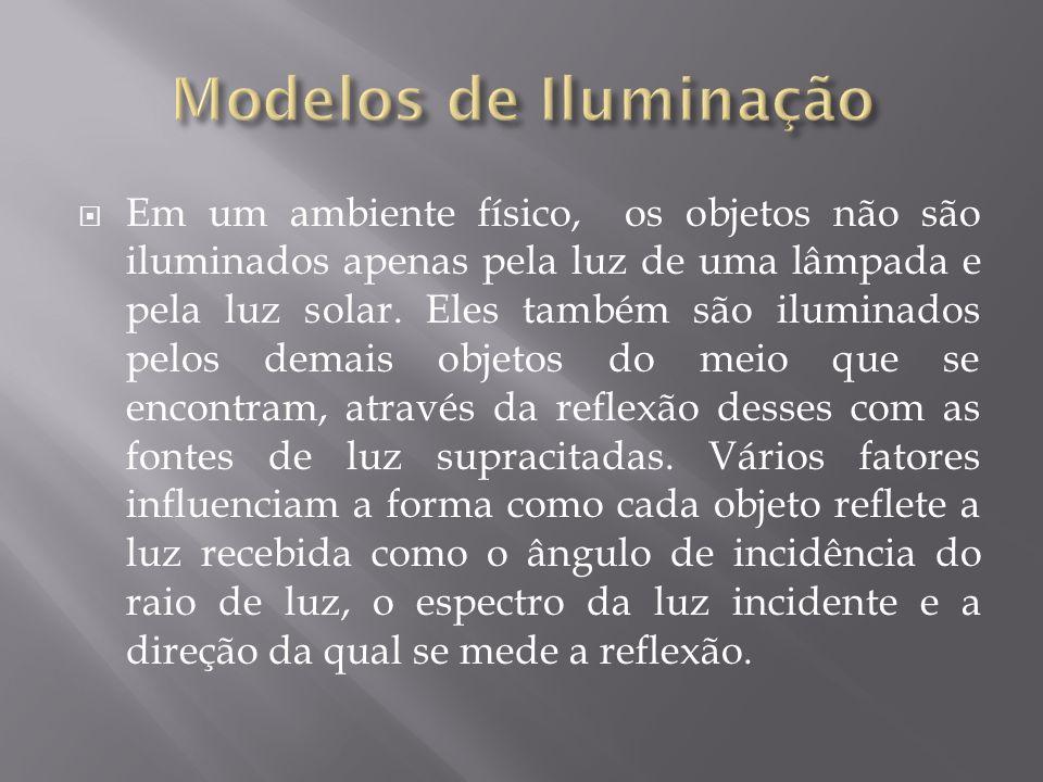 Em um ambiente físico, os objetos não são iluminados apenas pela luz de uma lâmpada e pela luz solar. Eles também são iluminados pelos demais objetos