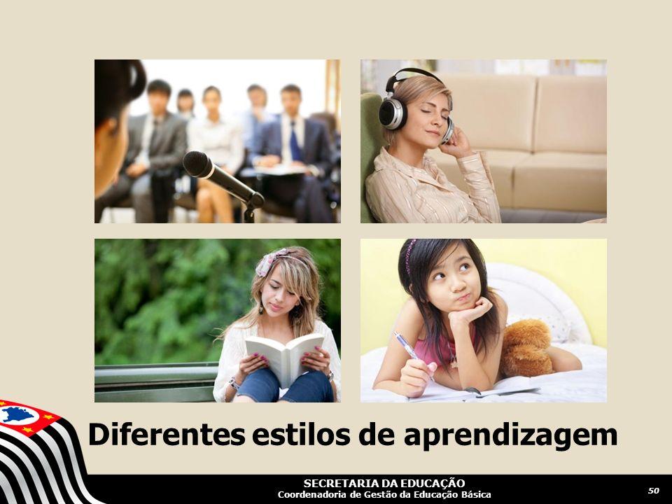 SECRETARIA DA EDUCAÇÃO Coordenadoria de Gestão da Educação Básica Diferentes estilos de aprendizagem 50