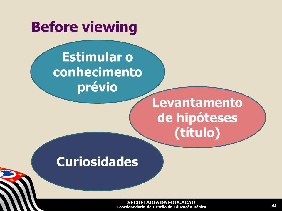 SECRETARIA DA EDUCAÇÃO Coordenadoria de Gestão da Educação Básica Estimular o conhecimento prévio Levantamento de hipóteses (título) Curiosidades Befo