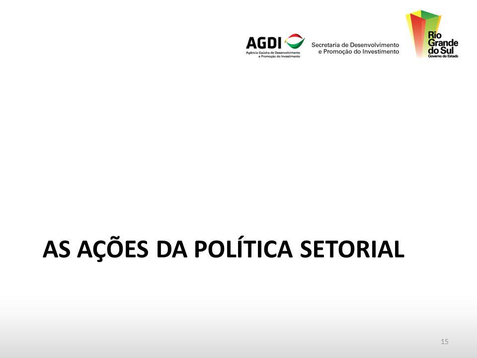 AS AÇÕES DA POLÍTICA SETORIAL 15