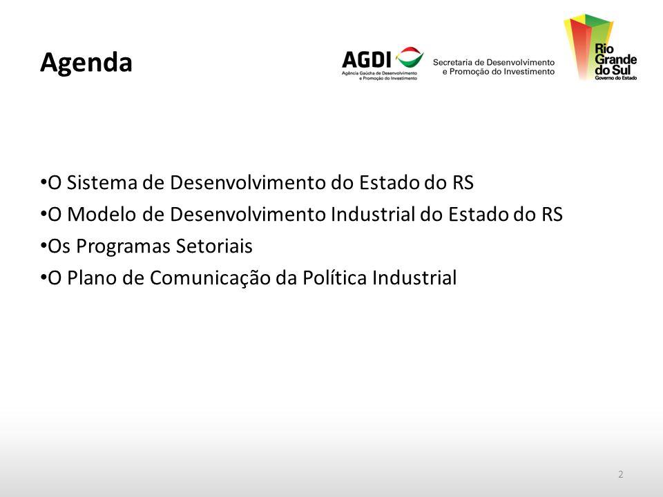 Agenda O Sistema de Desenvolvimento do Estado do RS O Modelo de Desenvolvimento Industrial do Estado do RS Os Programas Setoriais O Plano de Comunicação da Política Industrial 2