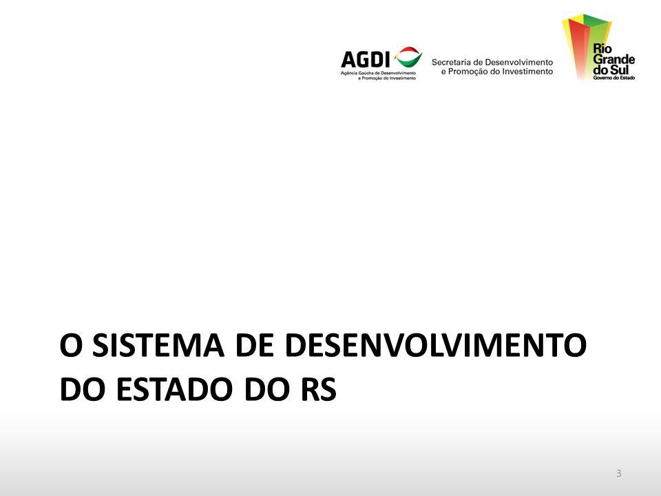 O SISTEMA DE DESENVOLVIMENTO DO ESTADO DO RS 3