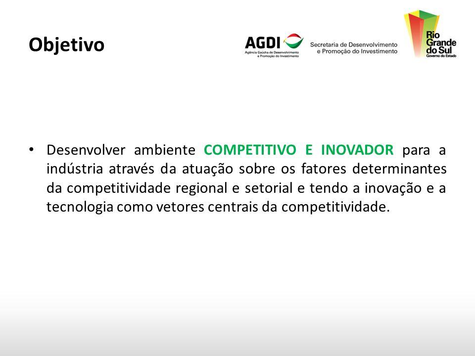 Objetivo Desenvolver ambiente COMPETITIVO E INOVADOR para a indústria através da atuação sobre os fatores determinantes da competitividade regional e setorial e tendo a inovação e a tecnologia como vetores centrais da competitividade.