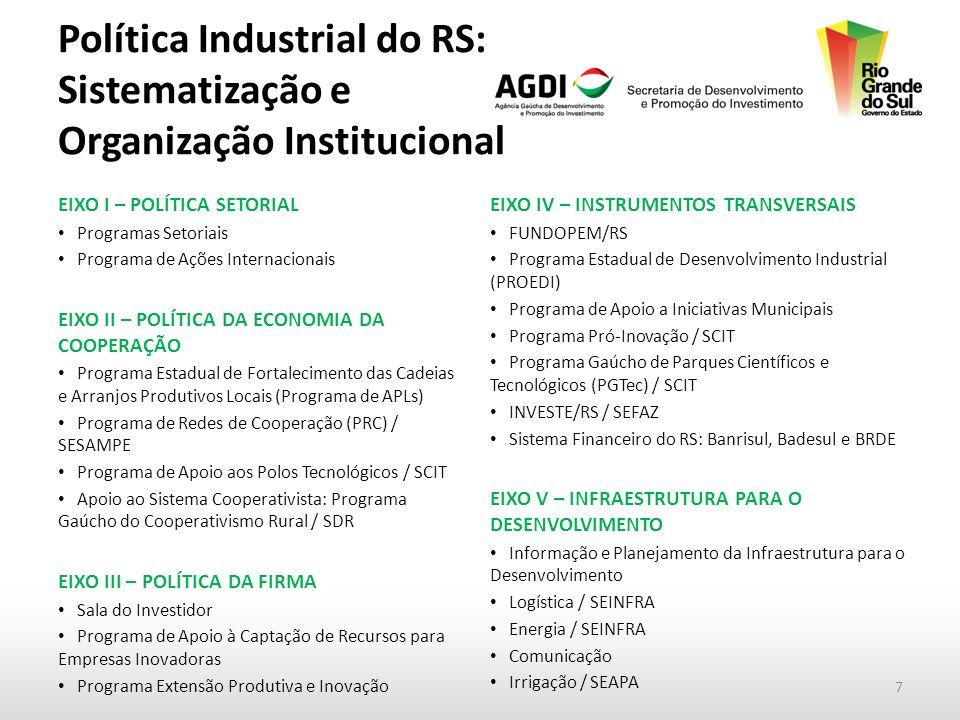 Política Industrial do RS: Sistematização e Organização Institucional EIXO I – POLÍTICA SETORIAL Programas Setoriais Programa de Ações Internacionais EIXO II – POLÍTICA DA ECONOMIA DA COOPERAÇÃO Programa Estadual de Fortalecimento das Cadeias e Arranjos Produtivos Locais (Programa de APLs) Programa de Redes de Cooperação (PRC) / SESAMPE Programa de Apoio aos Polos Tecnológicos / SCIT Apoio ao Sistema Cooperativista: Programa Gaúcho do Cooperativismo Rural / SDR EIXO III – POLÍTICA DA FIRMA Sala do Investidor Programa de Apoio à Captação de Recursos para Empresas Inovadoras Programa Extensão Produtiva e Inovação EIXO IV – INSTRUMENTOS TRANSVERSAIS FUNDOPEM/RS Programa Estadual de Desenvolvimento Industrial (PROEDI) Programa de Apoio a Iniciativas Municipais Programa Pró-Inovação / SCIT Programa Gaúcho de Parques Científicos e Tecnológicos (PGTec) / SCIT INVESTE/RS / SEFAZ Sistema Financeiro do RS: Banrisul, Badesul e BRDE EIXO V – INFRAESTRUTURA PARA O DESENVOLVIMENTO Informação e Planejamento da Infraestrutura para o Desenvolvimento Logística / SEINFRA Energia / SEINFRA Comunicação Irrigação / SEAPA 7