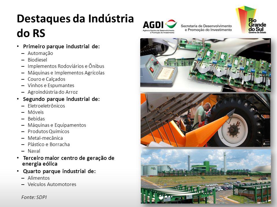 Política Industrial - Comunicação 20 Acesse o conteúdo no site da Sala do Investidor: http://www.saladoinvestidor.rs.gov.br/