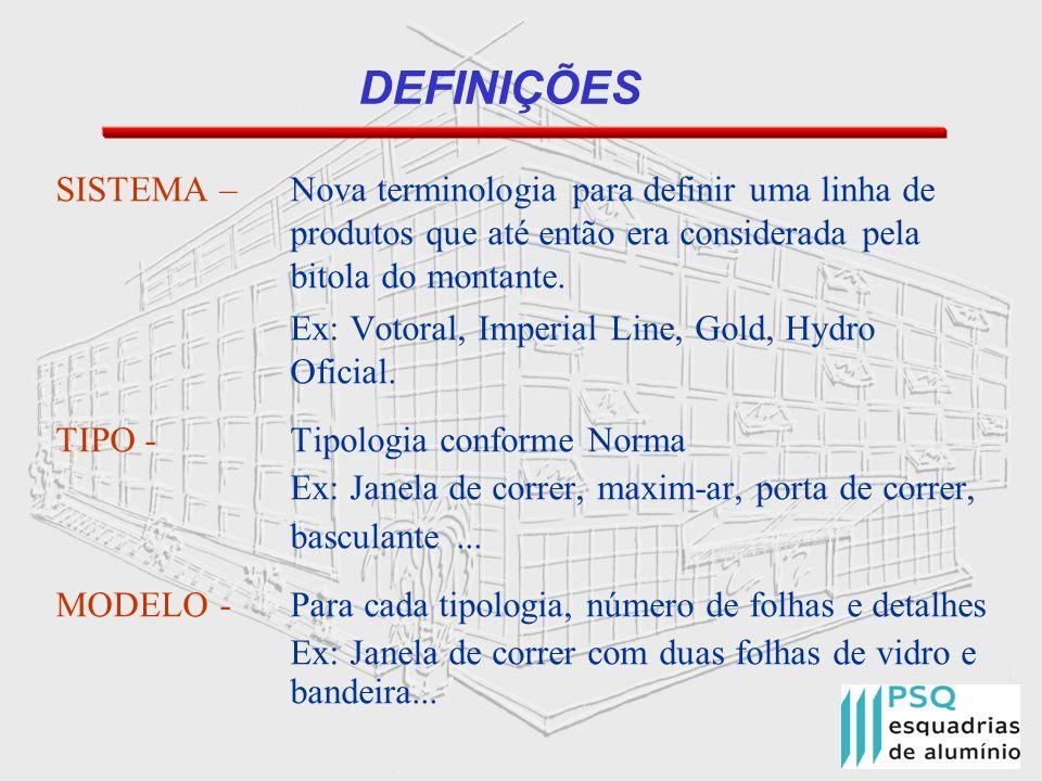DEFINIÇÕES SISTEMA – Nova terminologia para definir uma linha de produtos que até então era considerada pela bitola do montante. Ex: Votoral, Imperial