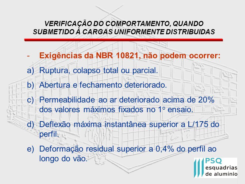 -Exigências da NBR 10821, não podem ocorrer: a)Ruptura, colapso total ou parcial. b)Abertura e fechamento deteriorado. c)Permeabilidade ao ar deterior